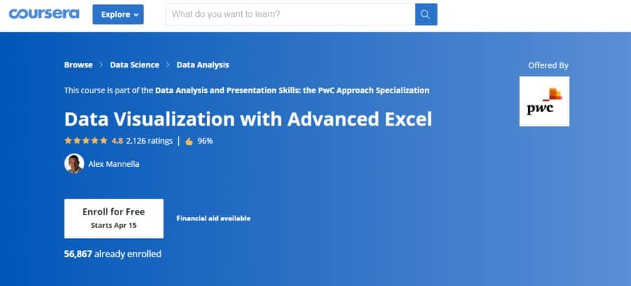 Data Visualization with Advanced Excel