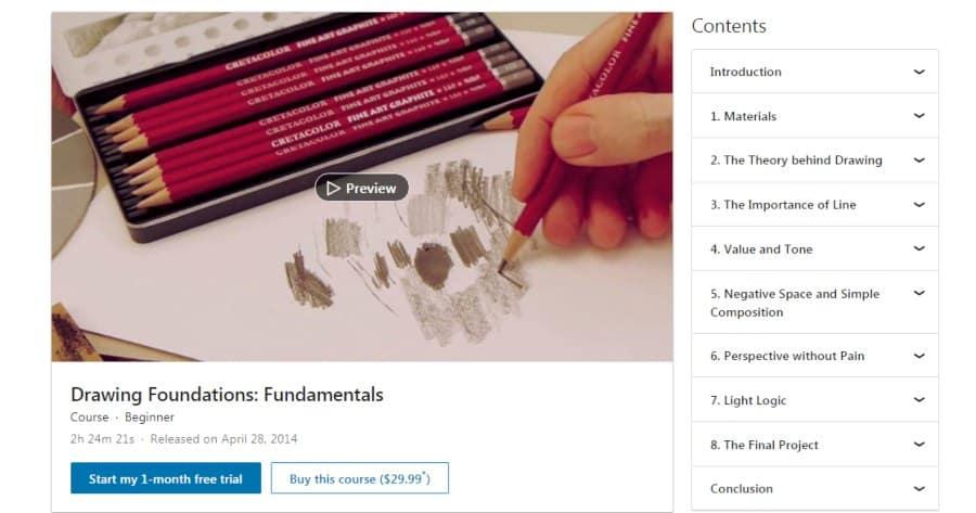 Drawing Foundations: Fundamentals