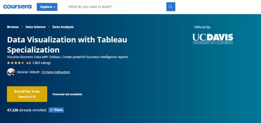 Data Visualization with Tableau – Specialization
