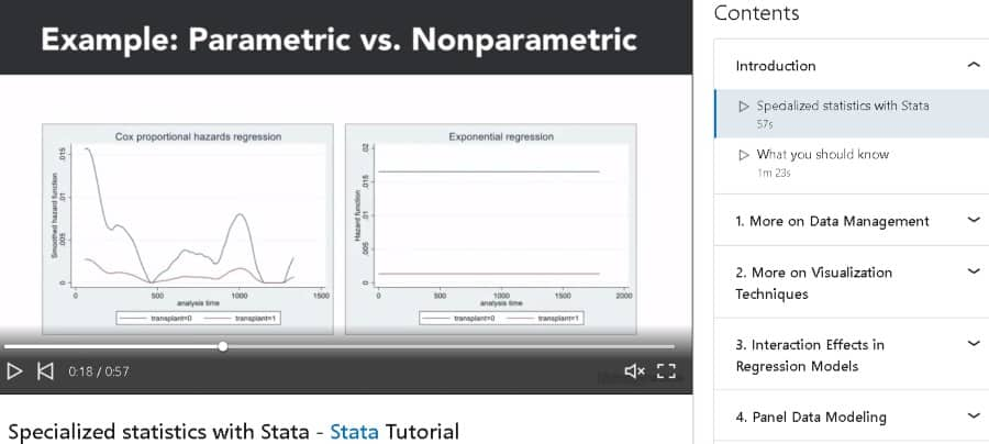 4. Advanced and Specialized Statistics with Stata (LinkedIn Learning)