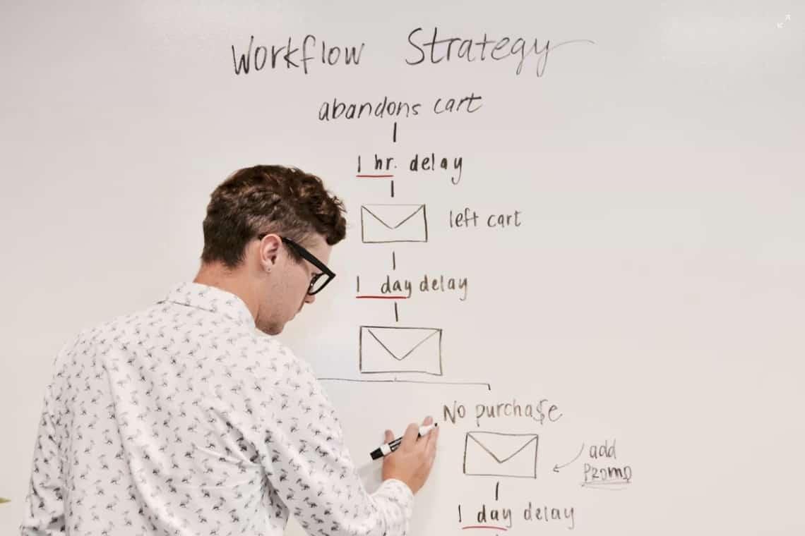 Top 11 Best Free Online Content Marketing Courses