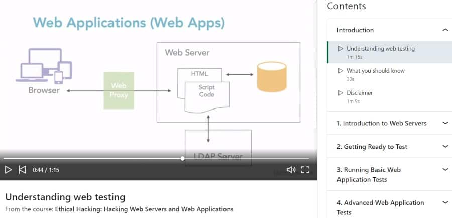 15. Ethical Hacking Hacking Web Servers and Web Applications (LinkedIn Learning)