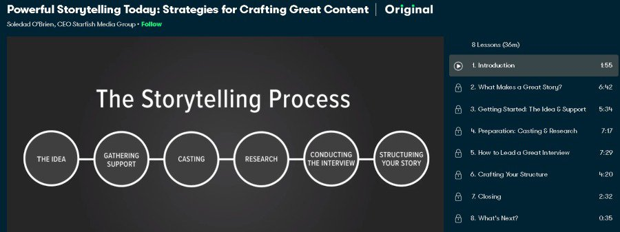 4. Powerful Storytelling Today Strategies for Crafting Great Content (SkillShare)