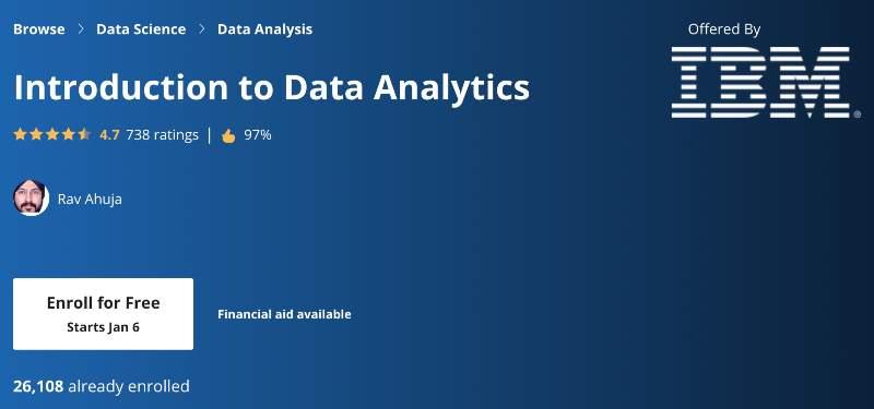 Introduction to Data Analytics (Coursera)