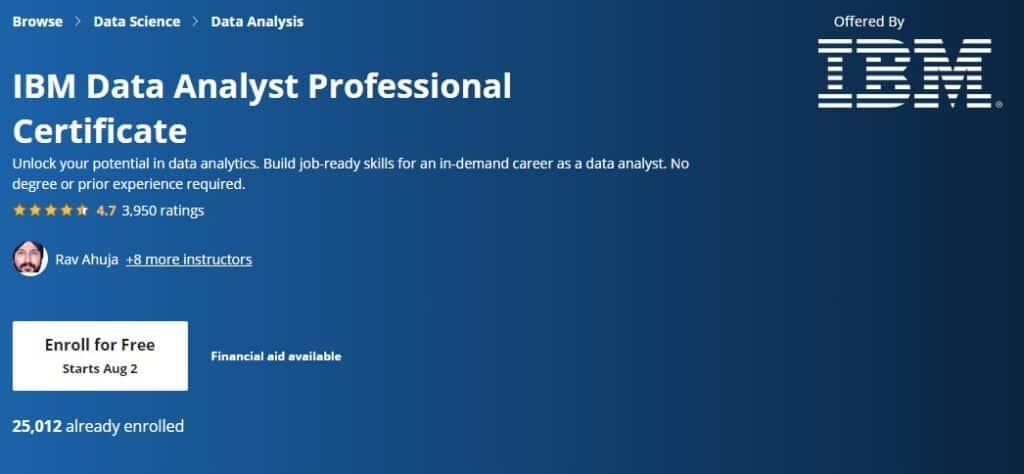 IBM-Data-Analyst-Professional-Certificate-3